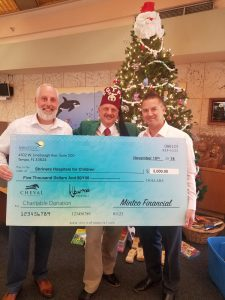 Shriners hospital for children donation